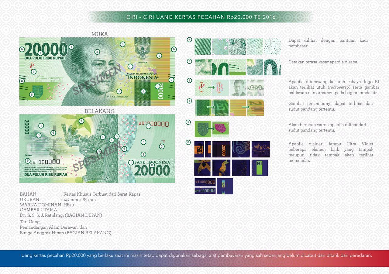 uang-baru-indonesia-20-ribu.jpg