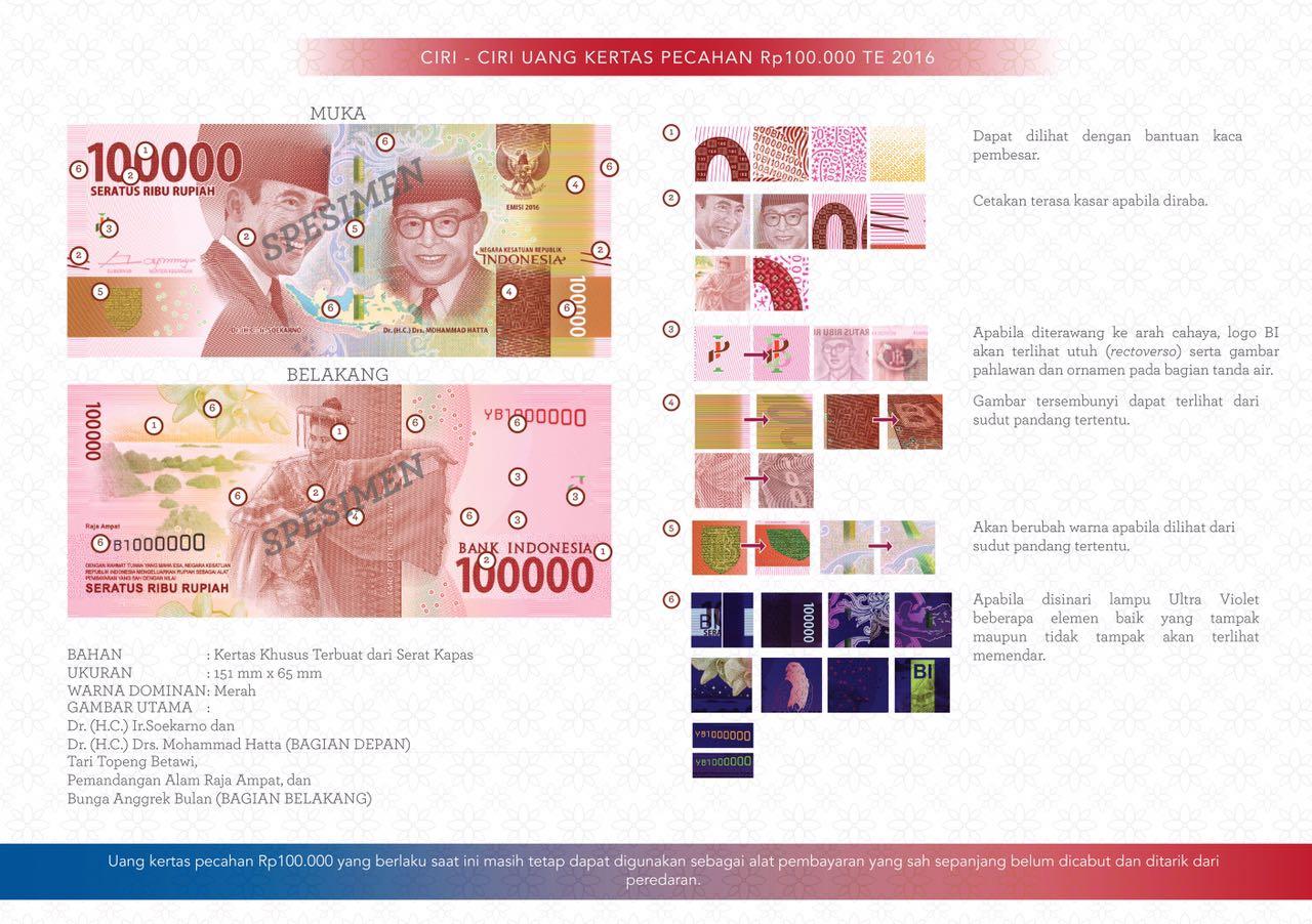 uang-baru-indonesia-100-ribu.jpg