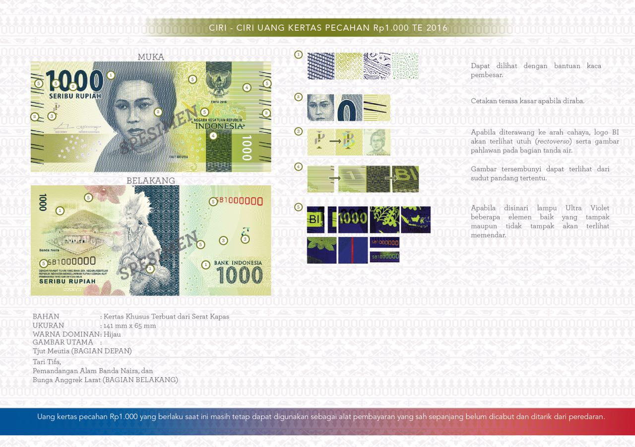 uang-baru-pecahan-1-ribu-rupiah.jpg