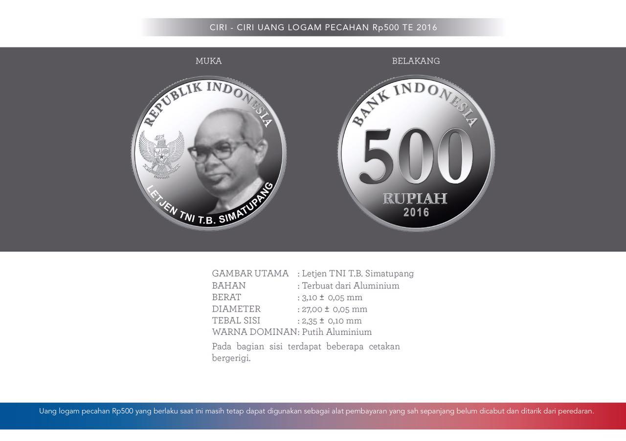 uang-baru-pecahan-500-rupiah-koin.jpg