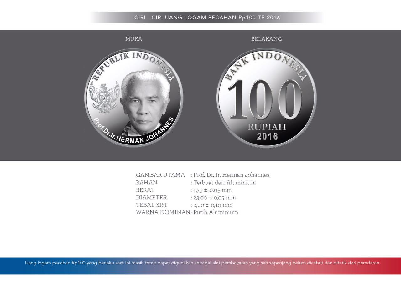 uang-baru-pecahan-100-rupiah-koin.jpg